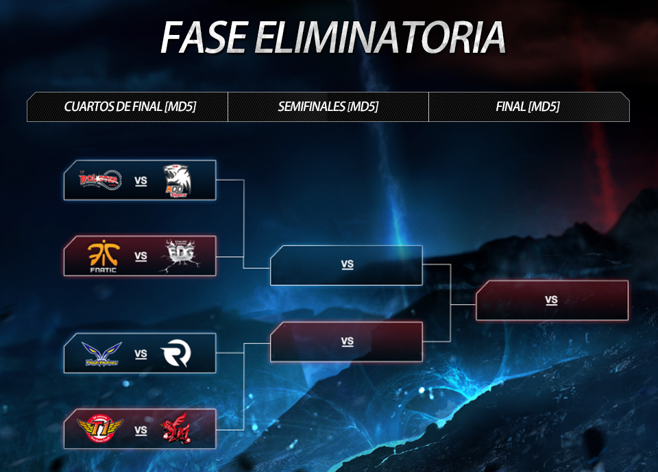 Fase eliminatoria del Mundial 2015 | League of Legends
